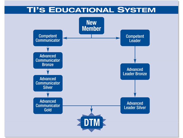 ti-educational-sys